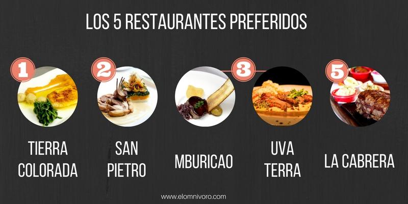 RestaurantesPreferidos en Asunción www.elomnivoro.com